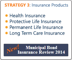 Strategy 3: Insurance Products.